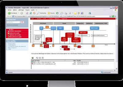Workflow, BPM et gestion de la demande